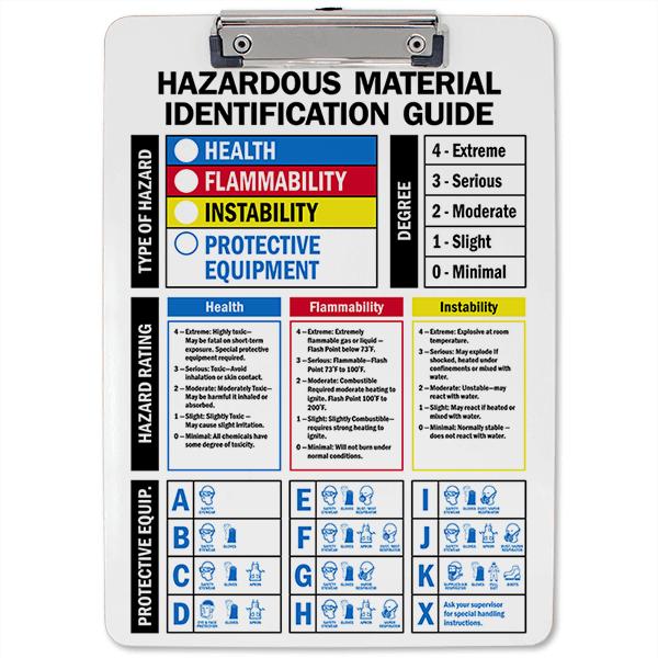 Hazardous Material Identification Guide Clipboard Front