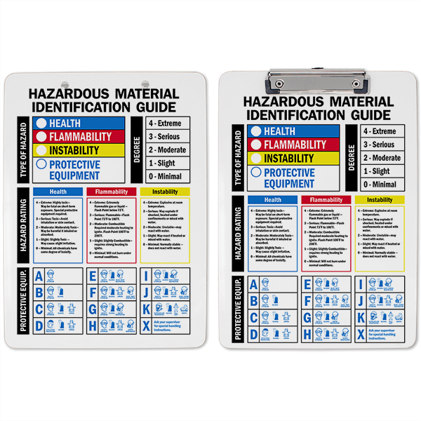 Hazardous Material Identification Guide Clipboard Double Sided