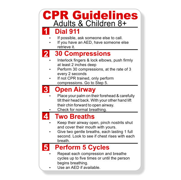 CPR Steps Wallet Reference Card